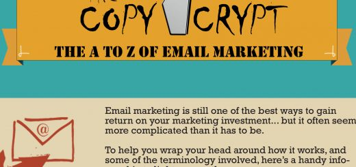 The Copy Crypt A to Z of Email Marketing